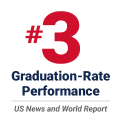 Rank 3 - Graduation-rate performance - US news and world report